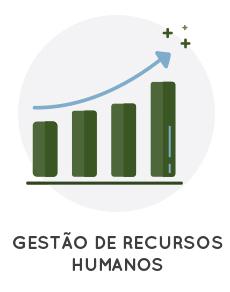 Gestão de Recursos Humanos - Administradora Paraná